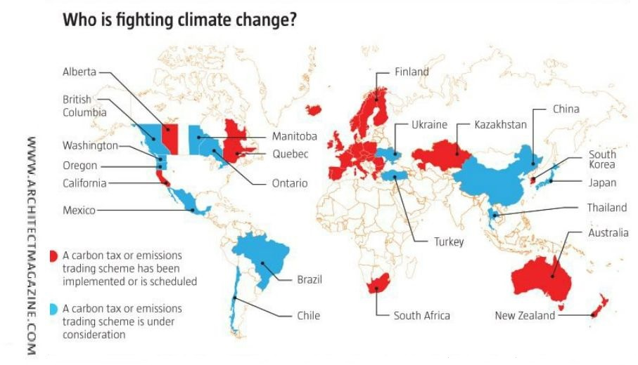 Who is fighting climate change?